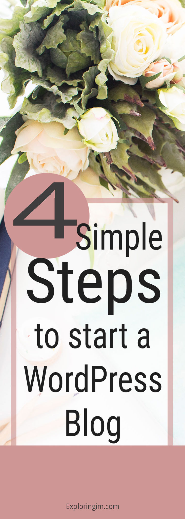 Blogging for beginners step by step tutorials
